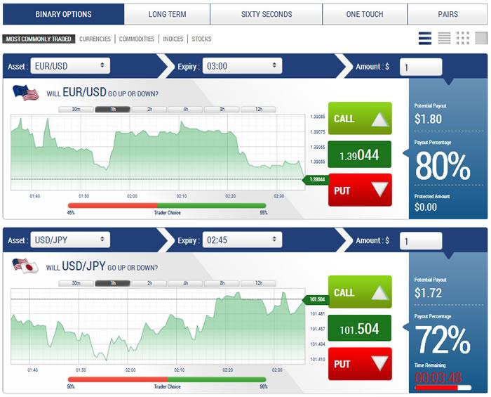 banc-de-binary-trading-platform